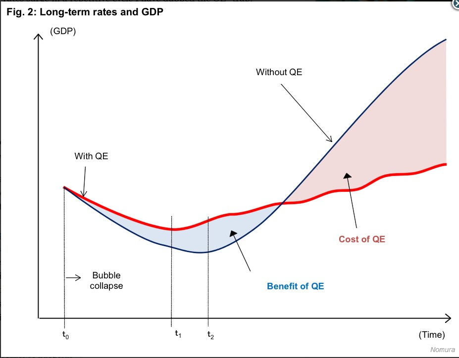 Qe forex meaning